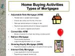 home buying activities types of mortgages