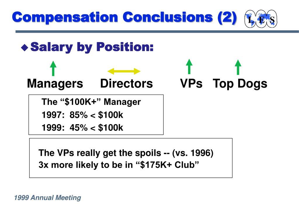 Compensation Conclusions (2)