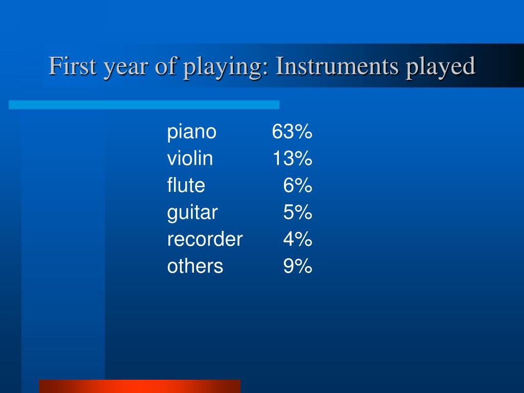 First year of playing: Instruments played