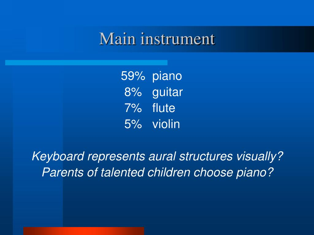 Main instrument