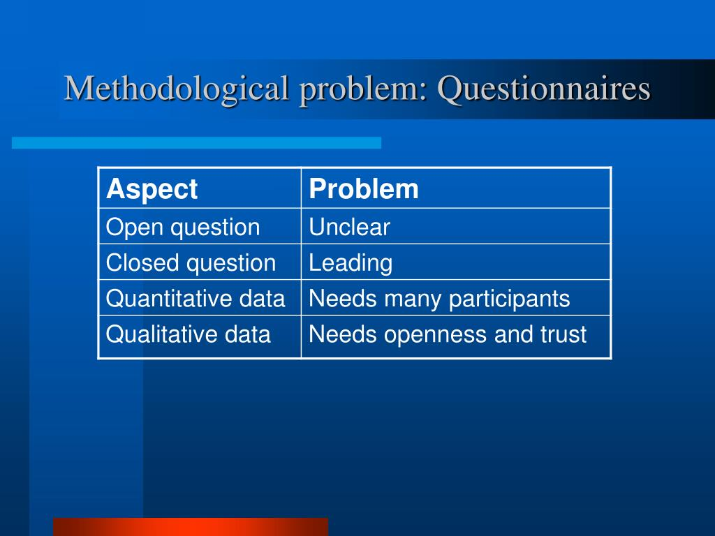Methodological problem: Questionnaires