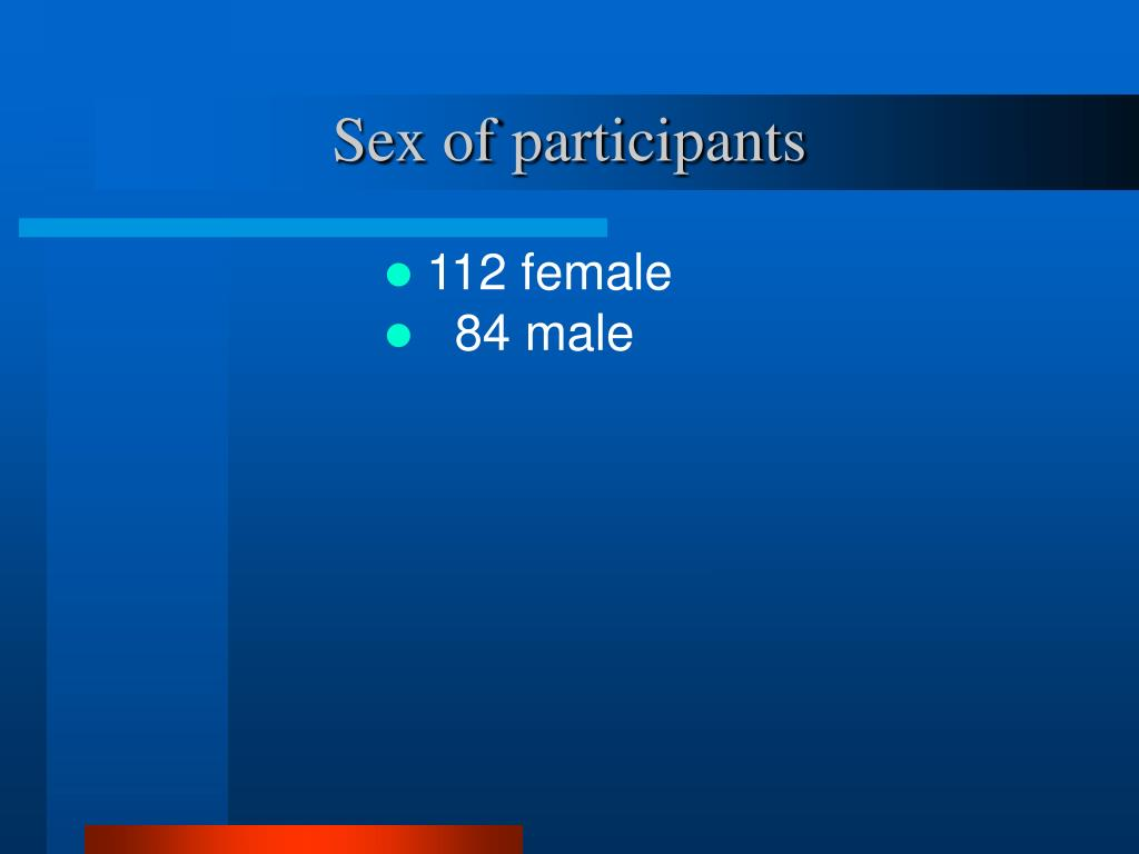 Sex of participants