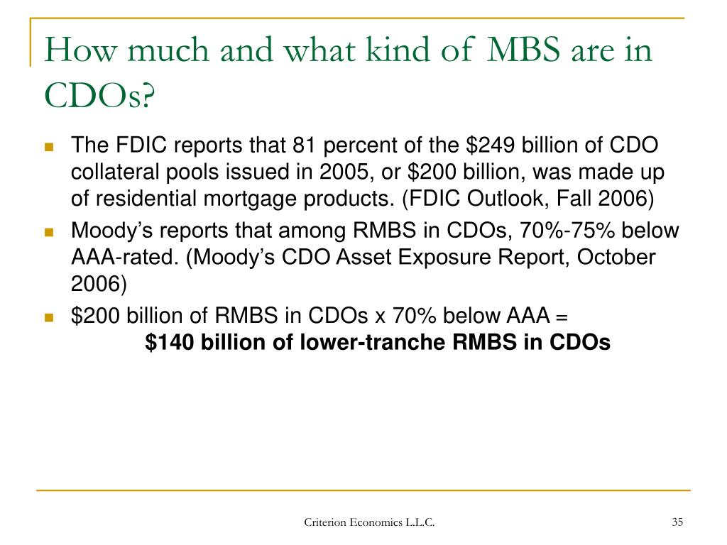 How much and what kind of MBS are in CDOs?