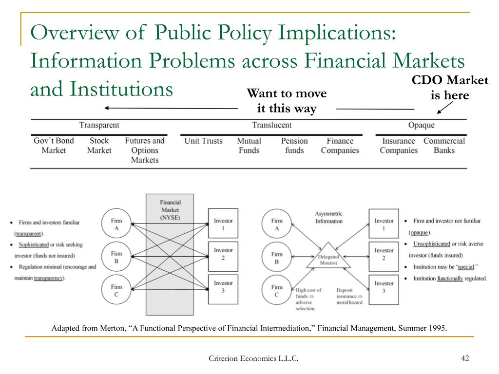 Overview of Public Policy Implications: Information Problems across Financial Markets and Institutions