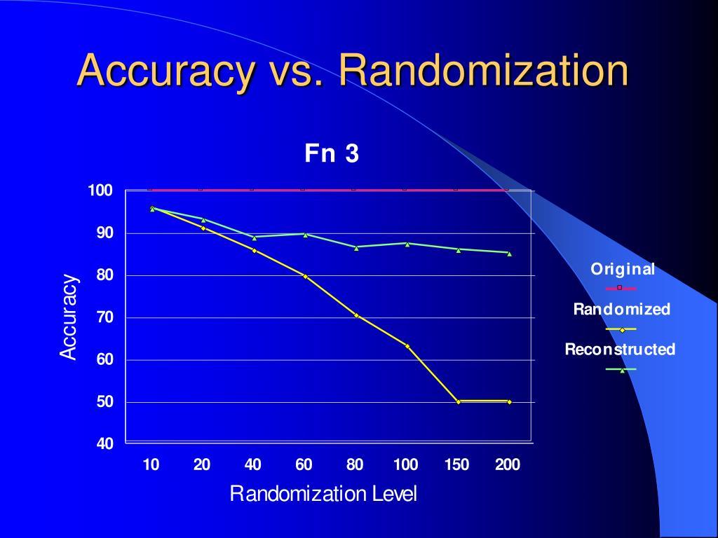 Accuracy vs. Randomization