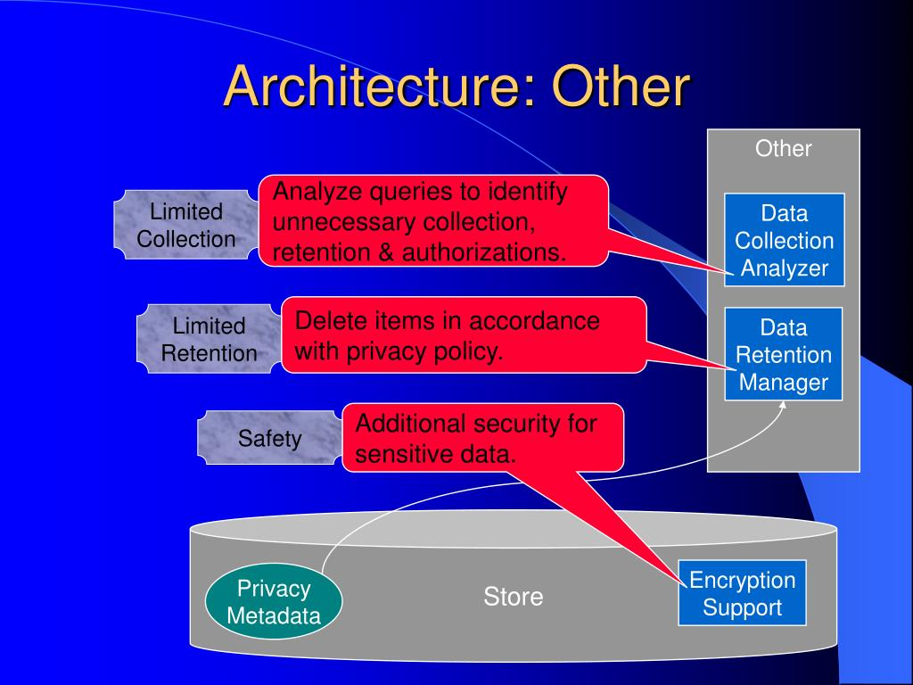 Architecture: Other