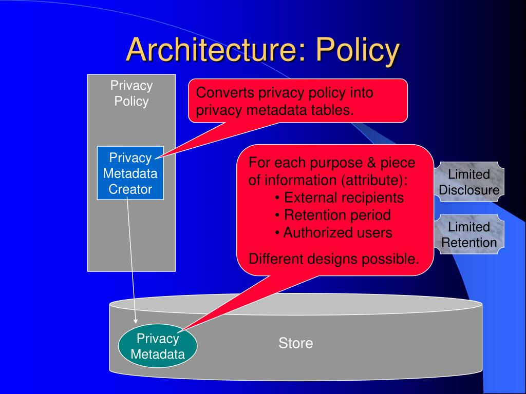 Architecture: Policy