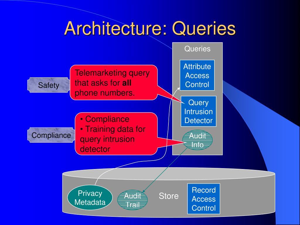 Architecture: Queries