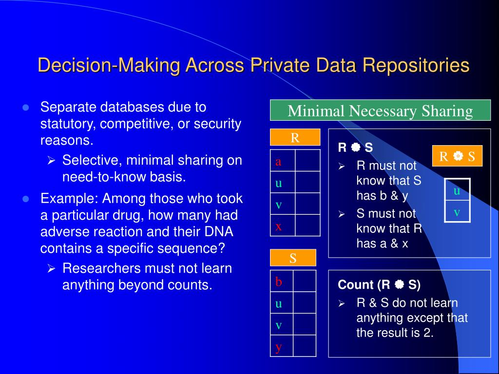 Decision-Making Across Private Data Repositories