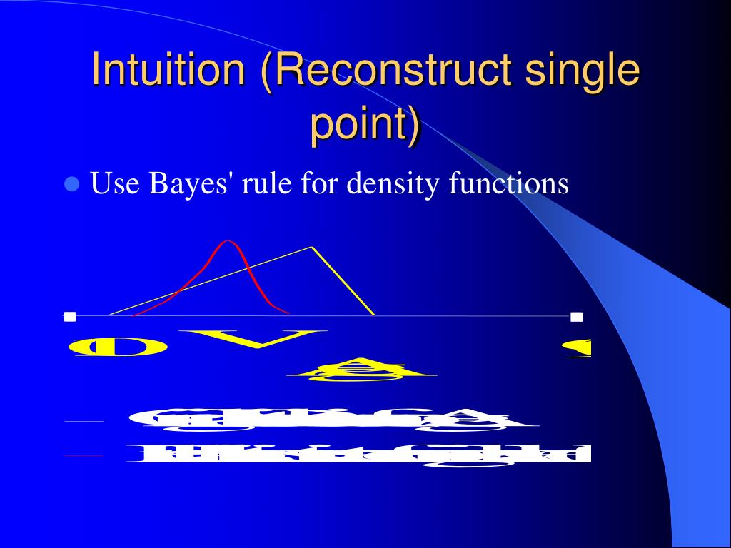 Intuition (Reconstruct single point)