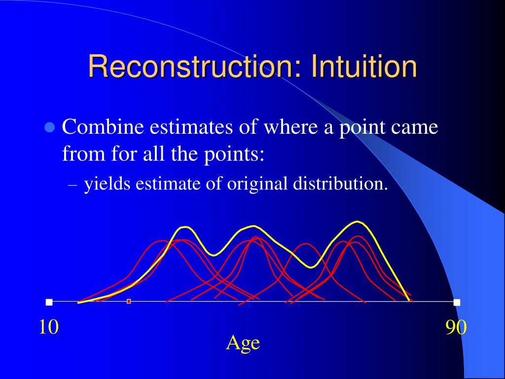 Reconstruction: Intuition