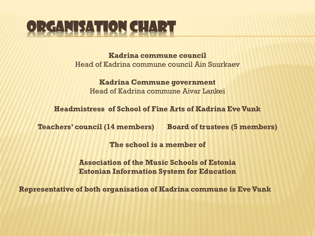 Kadrina commune council