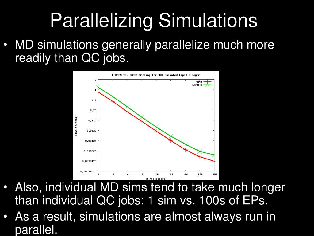 Parallelizing Simulations