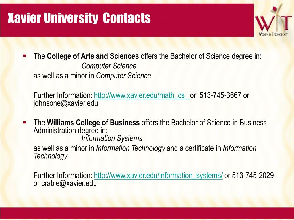 Xavier University  Contacts