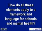 how do all these elements apply to a framework and language for schools and mental health