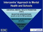 intercamhs approach to mental health and schools
