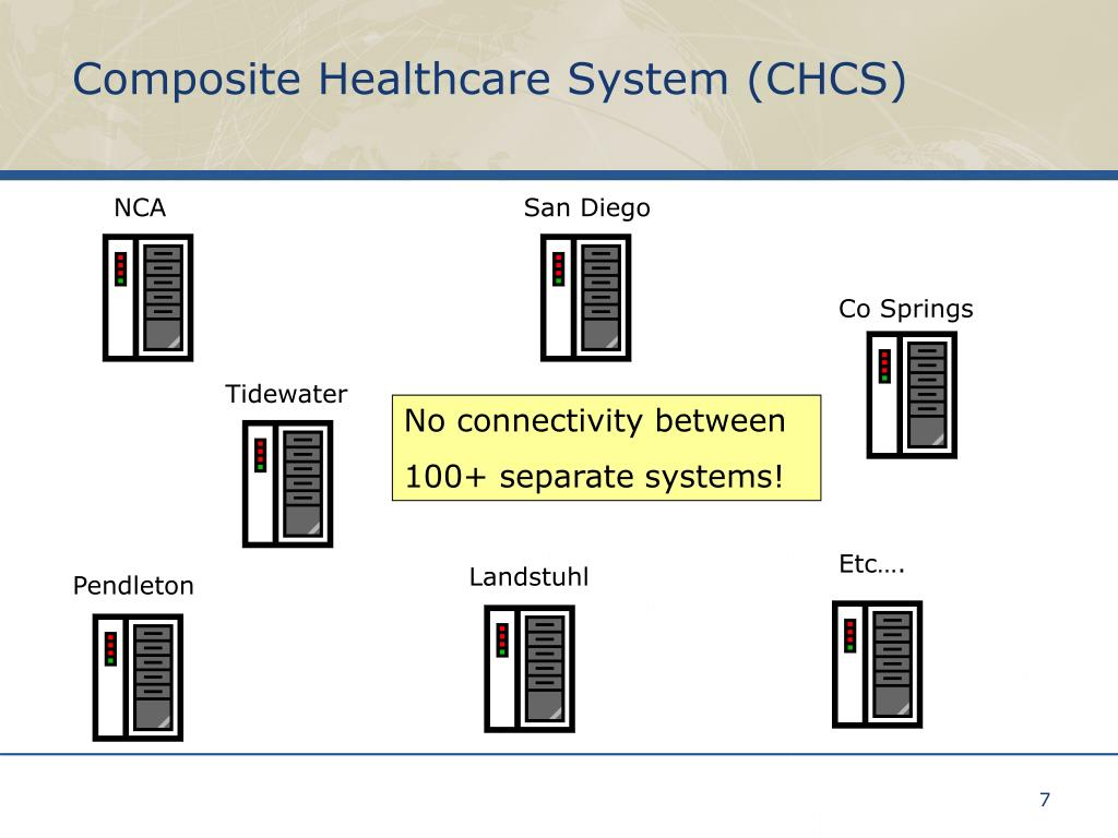 Composite Healthcare System (CHCS)