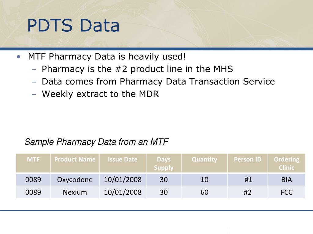 PDTS Data