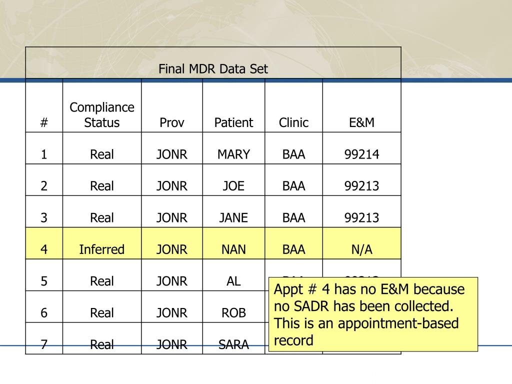 Appt # 4 has no E&M because no SADR has been collected.  This is an appointment-based record
