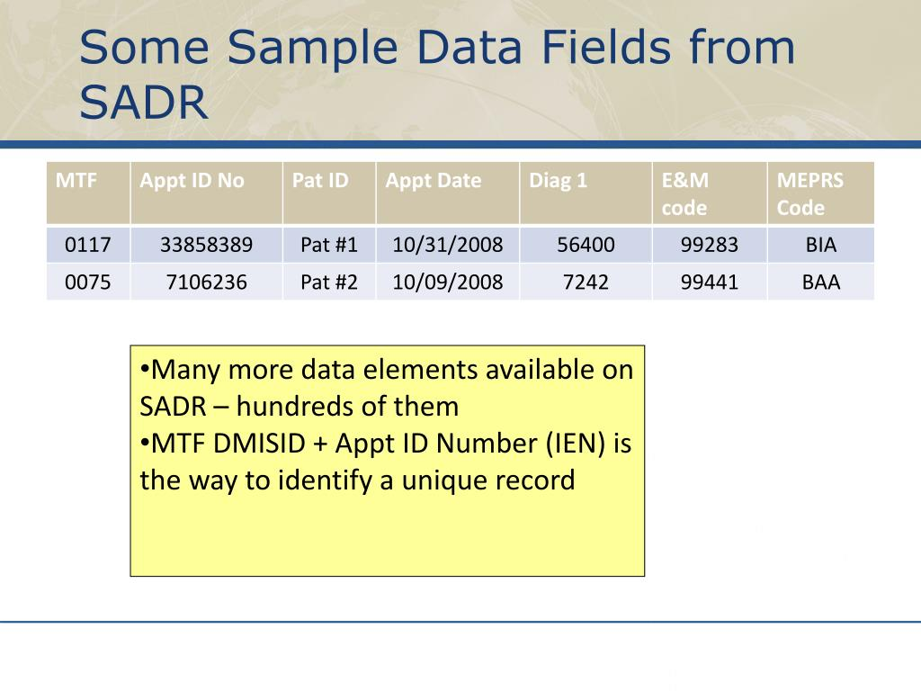 Some Sample Data Fields from SADR