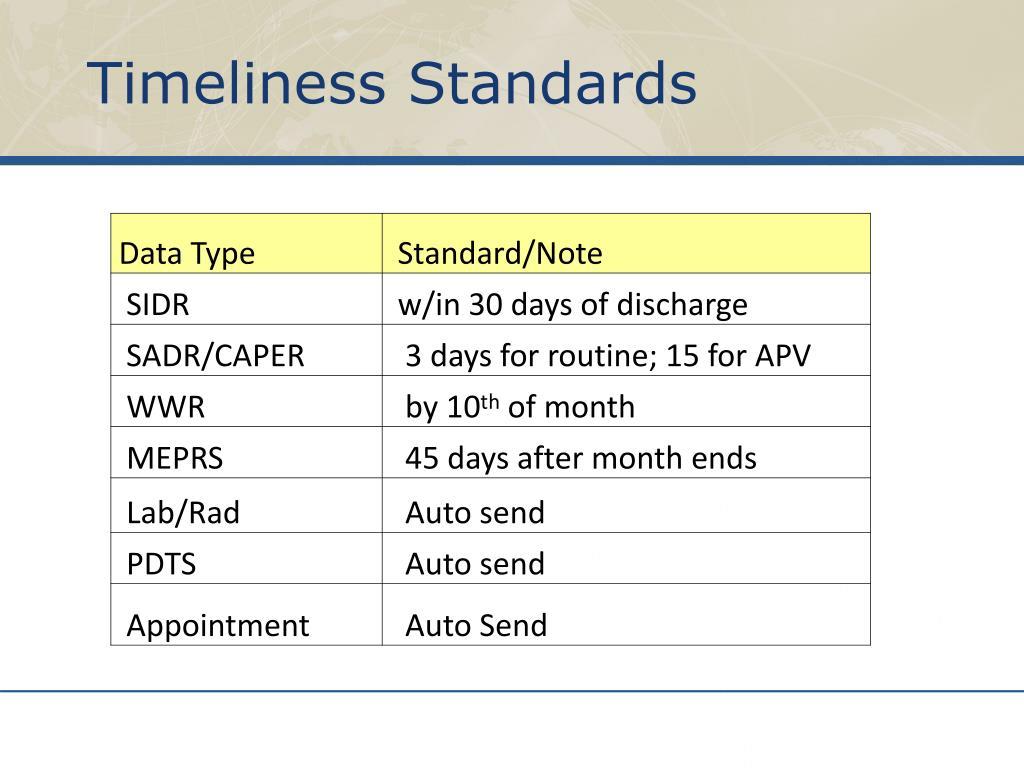 Timeliness Standards