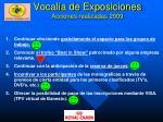 vocal a de exposiciones acciones realizadas 2009
