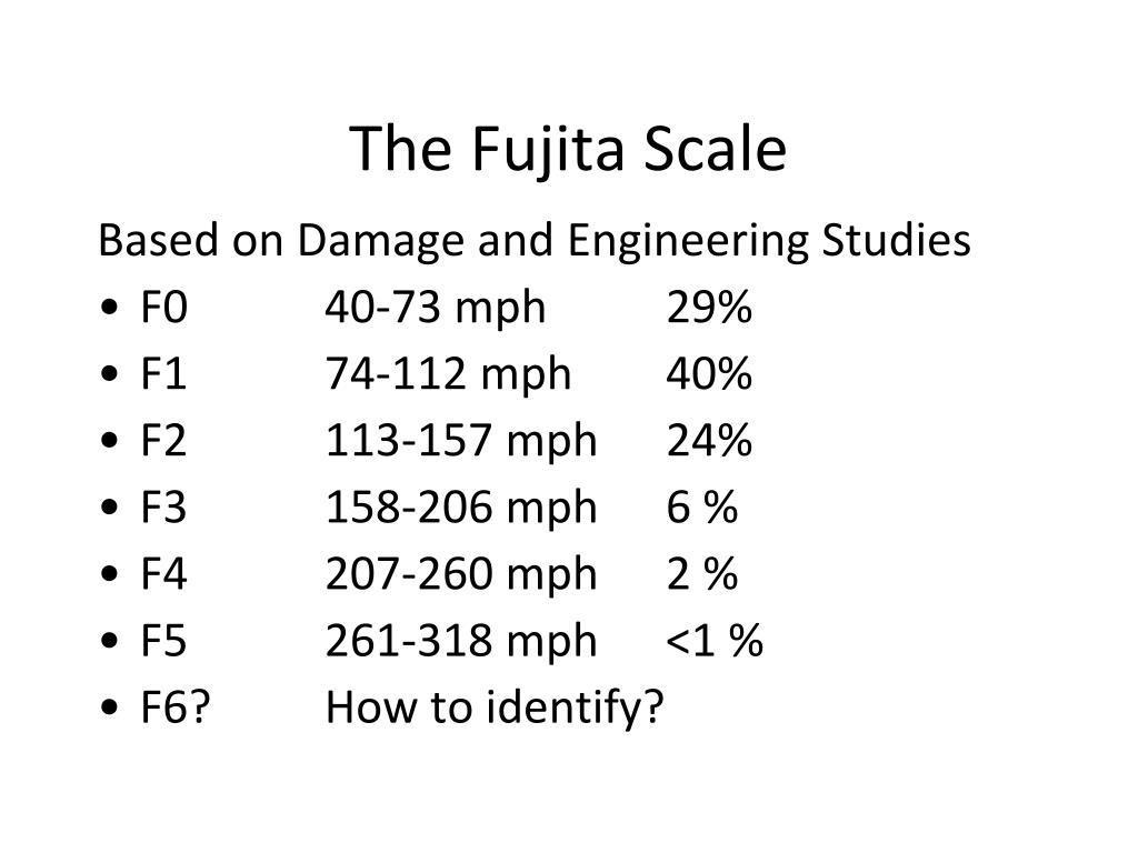 The Fujita Scale