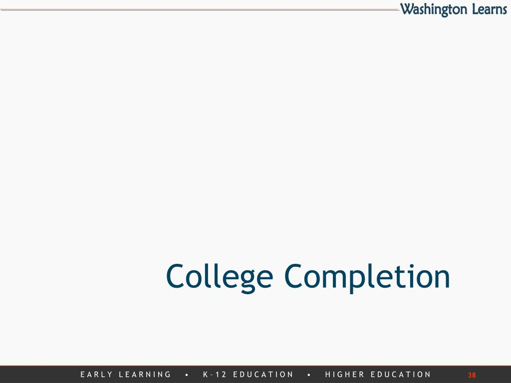 College Completion