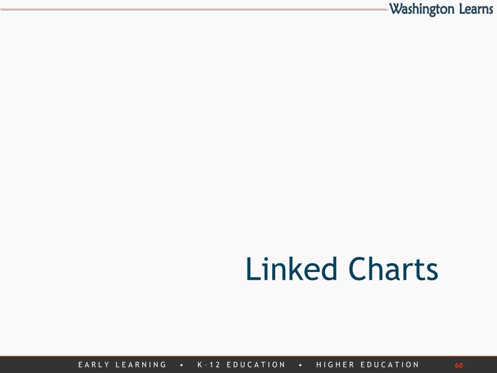 Linked Charts