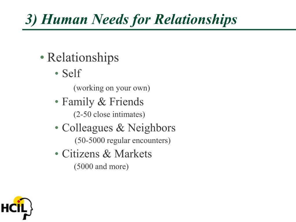 3) Human Needs for Relationships