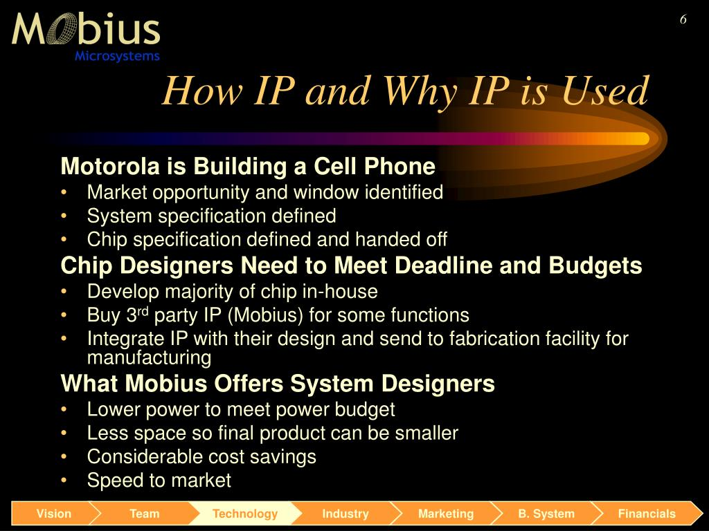 How IP and Why IP is Used
