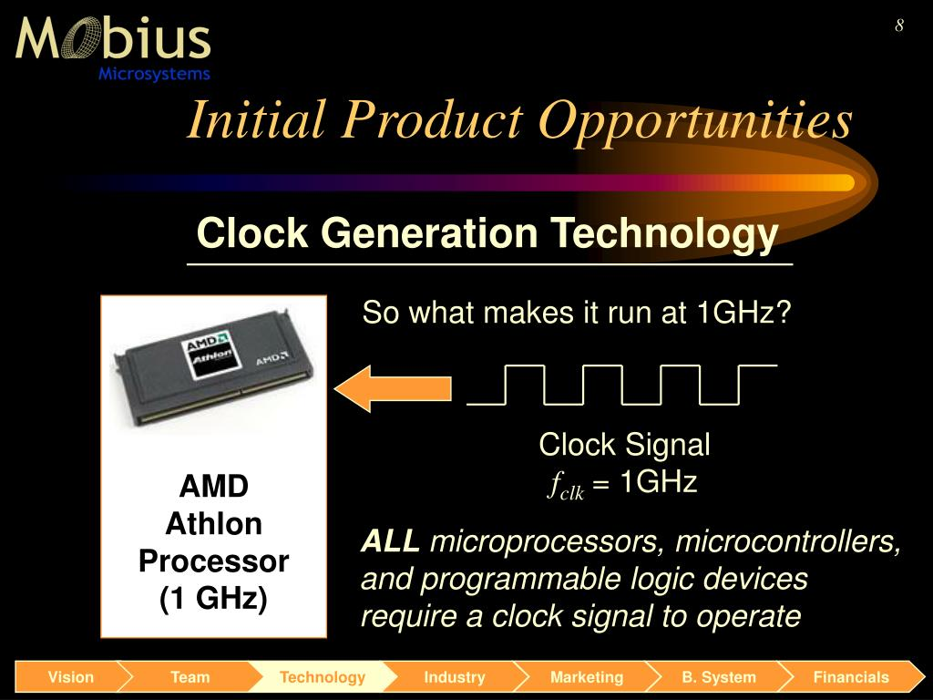 Clock Generation Technology