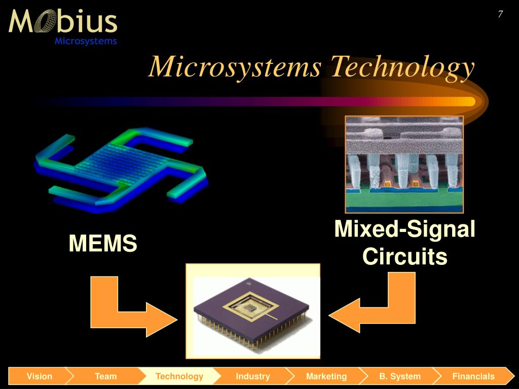 Microsystems Technology
