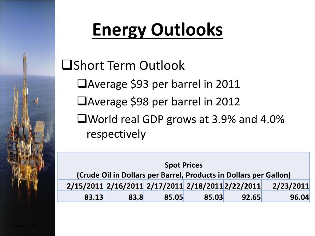Energy Outlooks