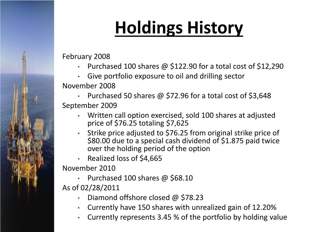 Holdings History