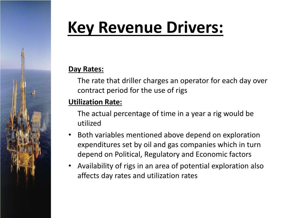 Key Revenue Drivers: