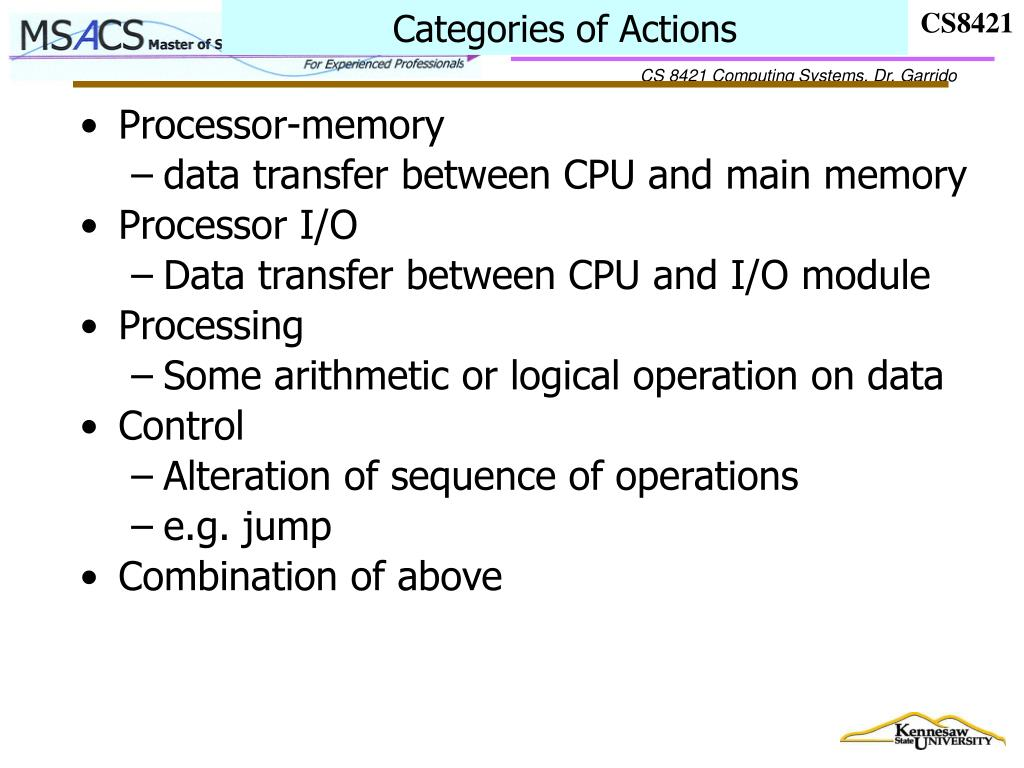 Categories of Actions