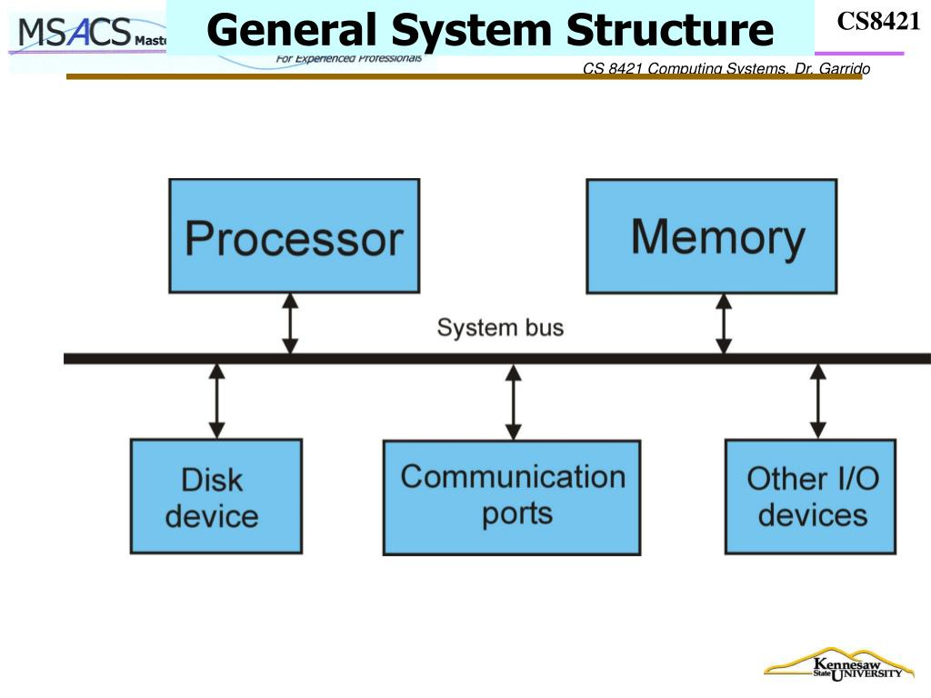 General System Structure