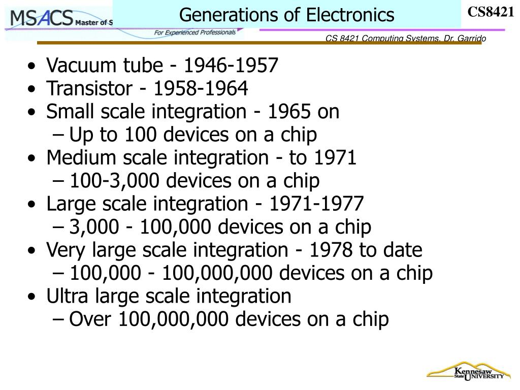 Generations of Electronics