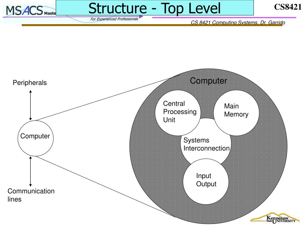 Structure - Top Level