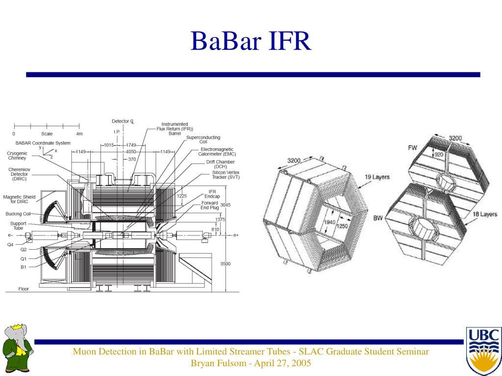 BaBar IFR