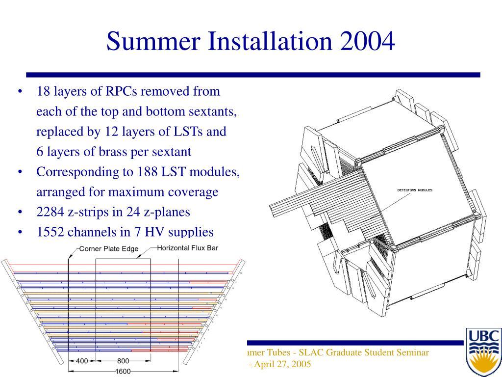 Summer Installation 2004