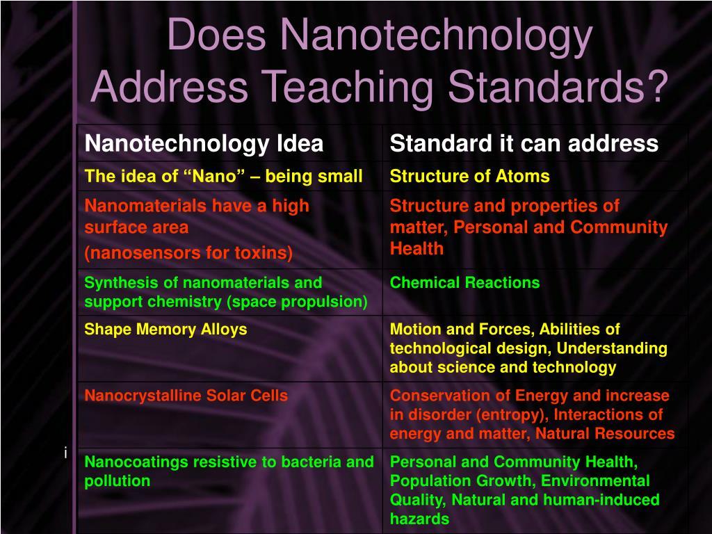 Does Nanotechnology Address Teaching Standards?