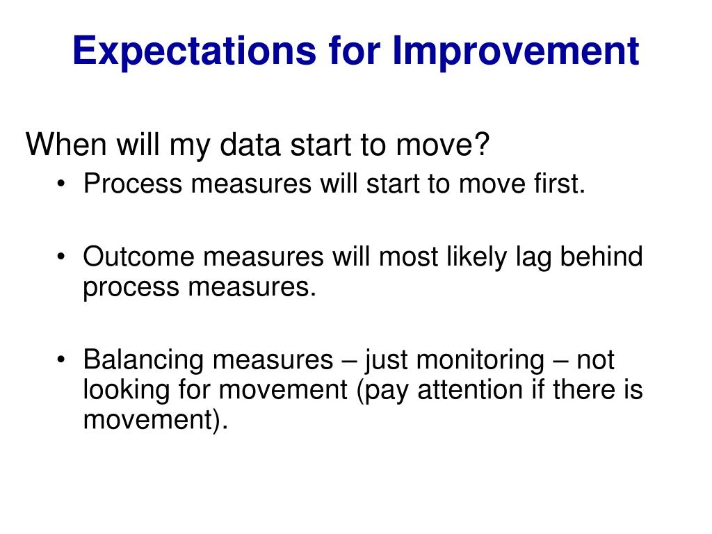 Expectations for Improvement