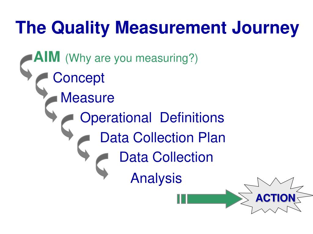 The Quality Measurement Journey