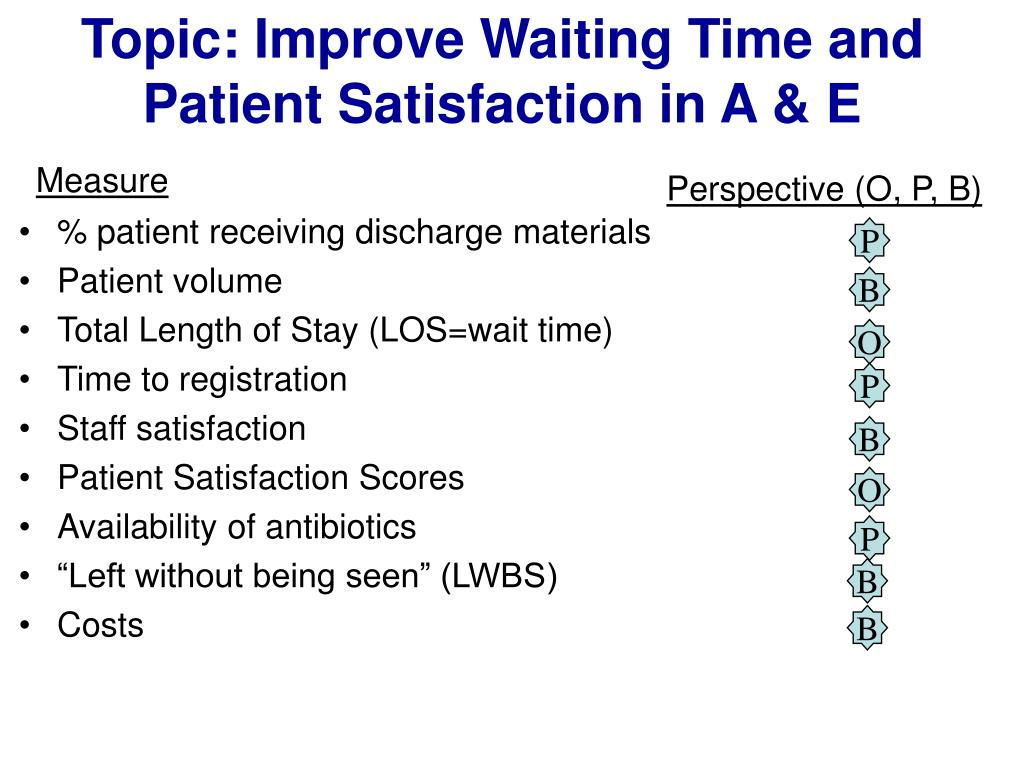 Topic: Improve Waiting Time and Patient Satisfaction in A & E