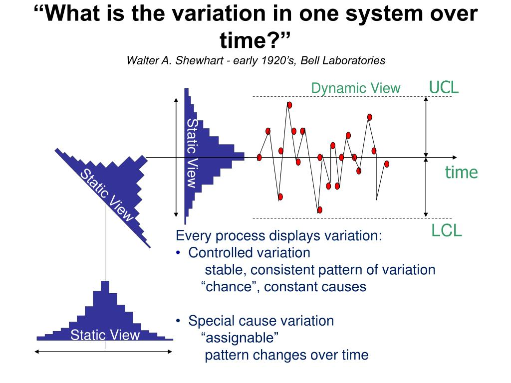 """What is the variation in one system over time?"""