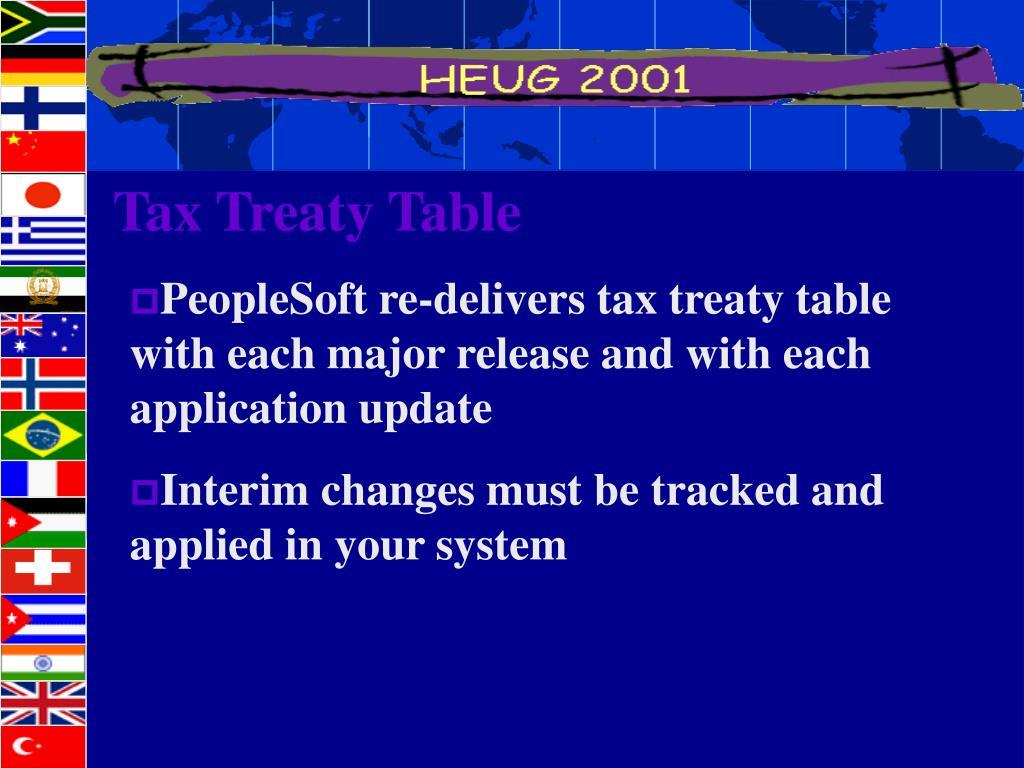 Tax Treaty Table