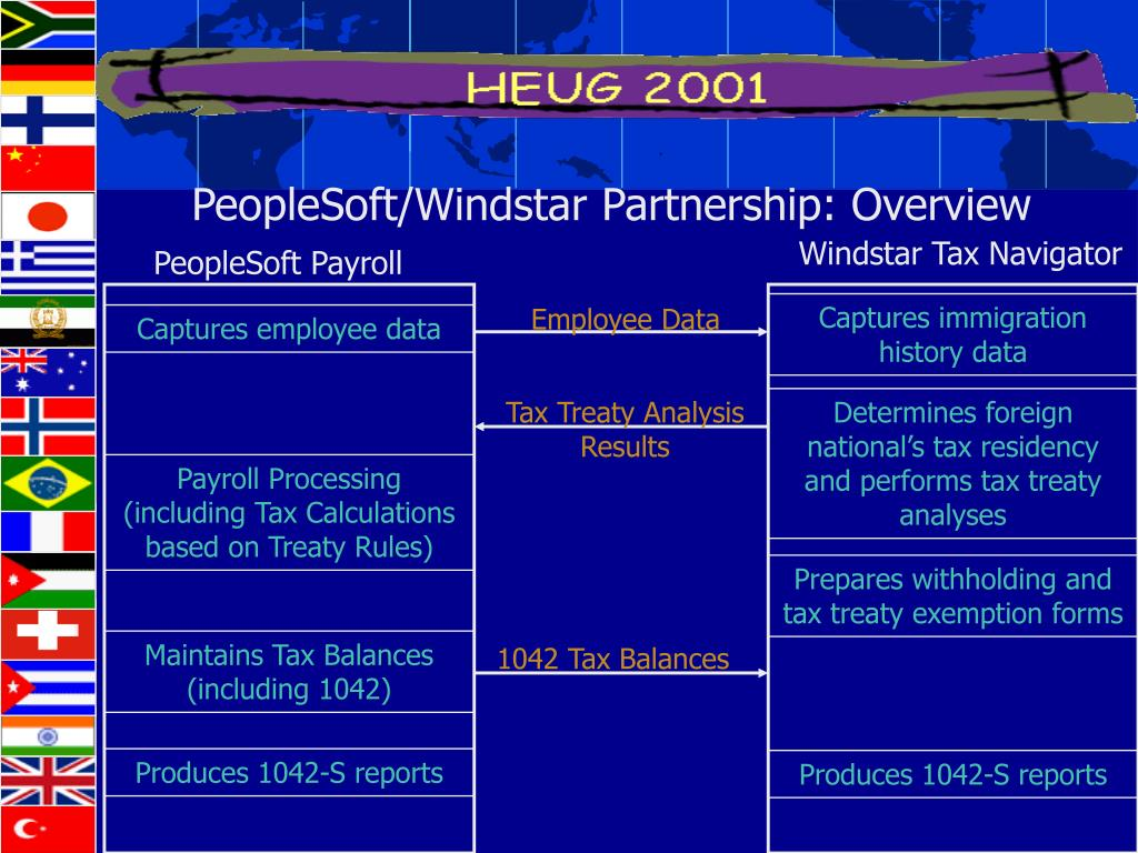 PeopleSoft/Windstar Partnership: Overview