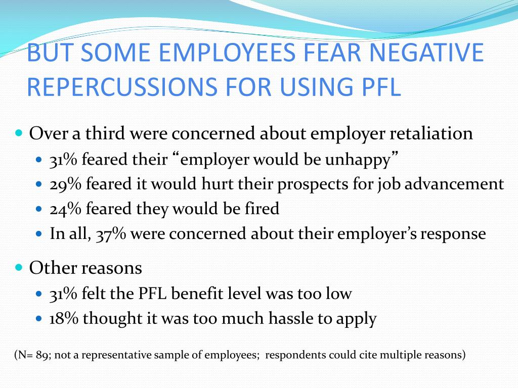 BUT SOME EMPLOYEES FEAR NEGATIVE REPERCUSSIONS FOR USING PFL